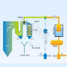 SCR催化还原脱硝技术
